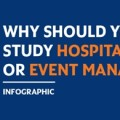 The hospitality and event management sectors are growing.